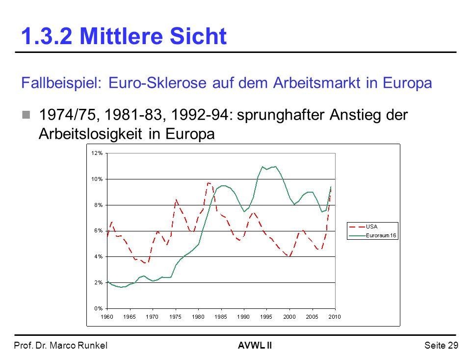 AVWL IIProf. Dr. Marco RunkelSeite 29 1.3.2 Mittlere Sicht Fallbeispiel: Euro-Sklerose auf dem Arbeitsmarkt in Europa 1974/75, 1981-83, 1992-94: sprun