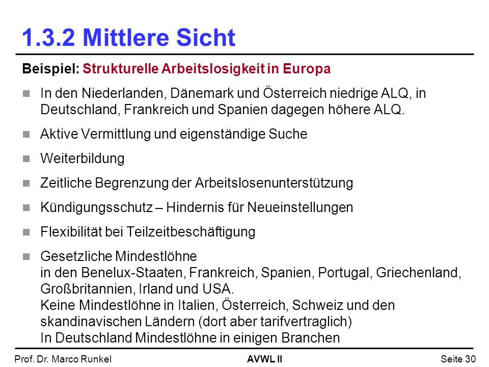 AVWL IIProf. Dr. Marco RunkelSeite 30 1.3.2 Mittlere Sicht Beispiel: Strukturelle Arbeitslosigkeit in Europa In den Niederlanden, Dänemark und Österre