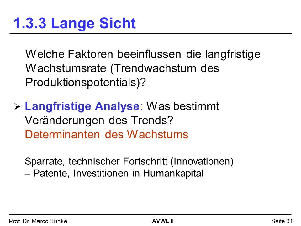AVWL IIProf. Dr. Marco RunkelSeite 31 1.3.3 Lange Sicht Welche Faktoren beeinflussen die langfristige Wachstumsrate (Trendwachstum des Produktionspote