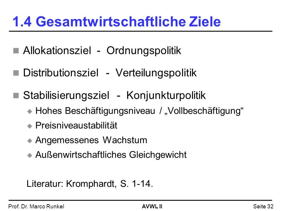 AVWL IIProf. Dr. Marco RunkelSeite 32 1.4 Gesamtwirtschaftliche Ziele Allokationsziel- Ordnungspolitik Distributionsziel - Verteilungspolitik Stabilis