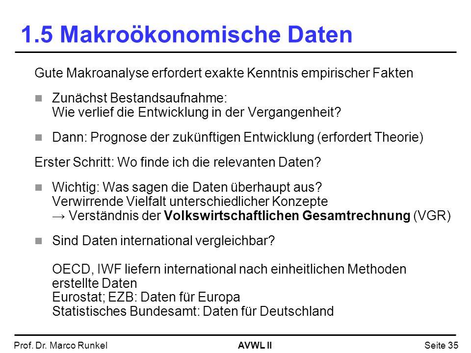 AVWL IIProf. Dr. Marco RunkelSeite 35 1.5 Makroökonomische Daten Gute Makroanalyse erfordert exakte Kenntnis empirischer Fakten Zunächst Bestandsaufna