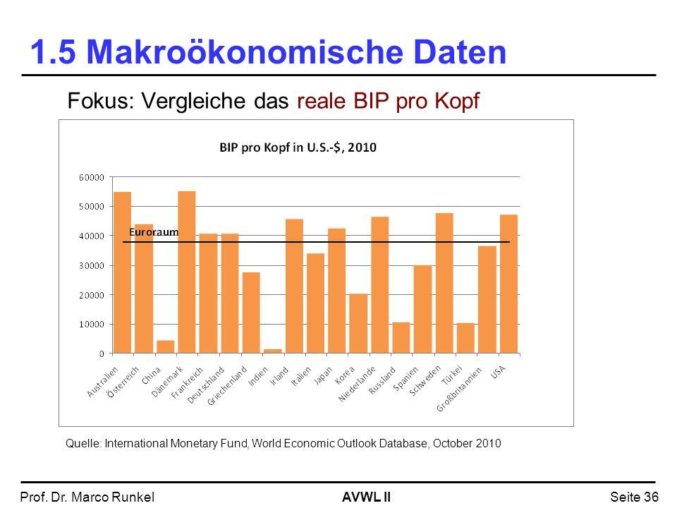 AVWL IIProf. Dr. Marco RunkelSeite 36 1.5 Makroökonomische Daten Fokus: Vergleiche das reale BIP pro Kopf Quelle: International Monetary Fund, World E