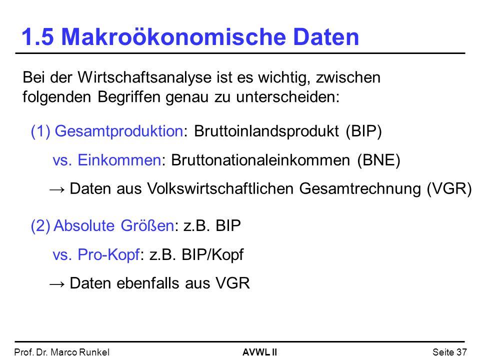 AVWL IIProf. Dr. Marco RunkelSeite 37 1.5 Makroökonomische Daten Bei der Wirtschaftsanalyse ist es wichtig, zwischen folgenden Begriffen genau zu unte
