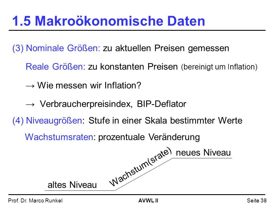 AVWL IIProf. Dr. Marco RunkelSeite 38 1.5 Makroökonomische Daten (3) Nominale Größen: zu aktuellen Preisen gemessen Reale Größen: zu konstanten Preise