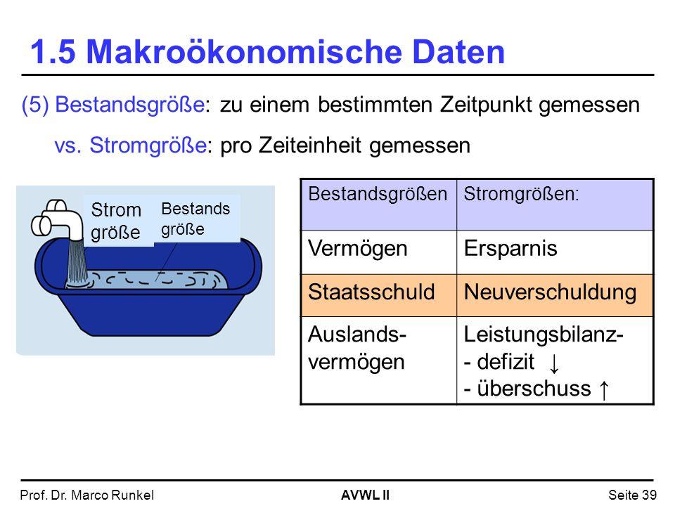 AVWL IIProf. Dr. Marco RunkelSeite 39 Strom größe Bestands größe (5) Bestandsgröße: zu einem bestimmten Zeitpunkt gemessen vs. Stromgröße: pro Zeitein
