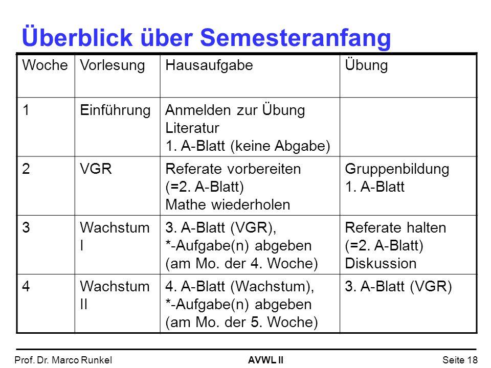 AVWL IIProf. Dr. Marco RunkelSeite 18 Überblick über Semesteranfang WocheVorlesungHausaufgabeÜbung 1EinführungAnmelden zur Übung Literatur 1. A-Blatt