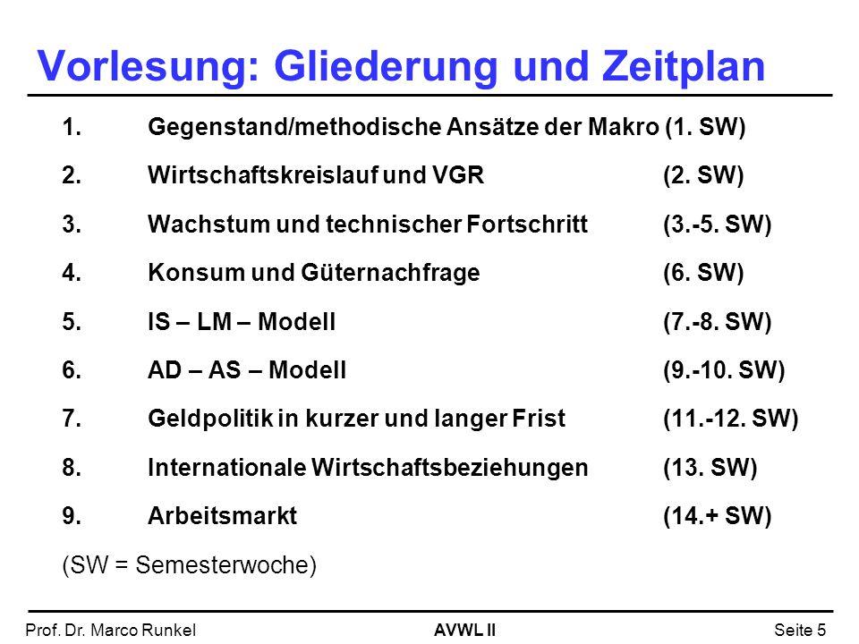 AVWL IIProf. Dr. Marco RunkelSeite 5 Vorlesung: Gliederung und Zeitplan 1. Gegenstand/methodische Ansätze der Makro (1. SW) 2. Wirtschaftskreislauf un