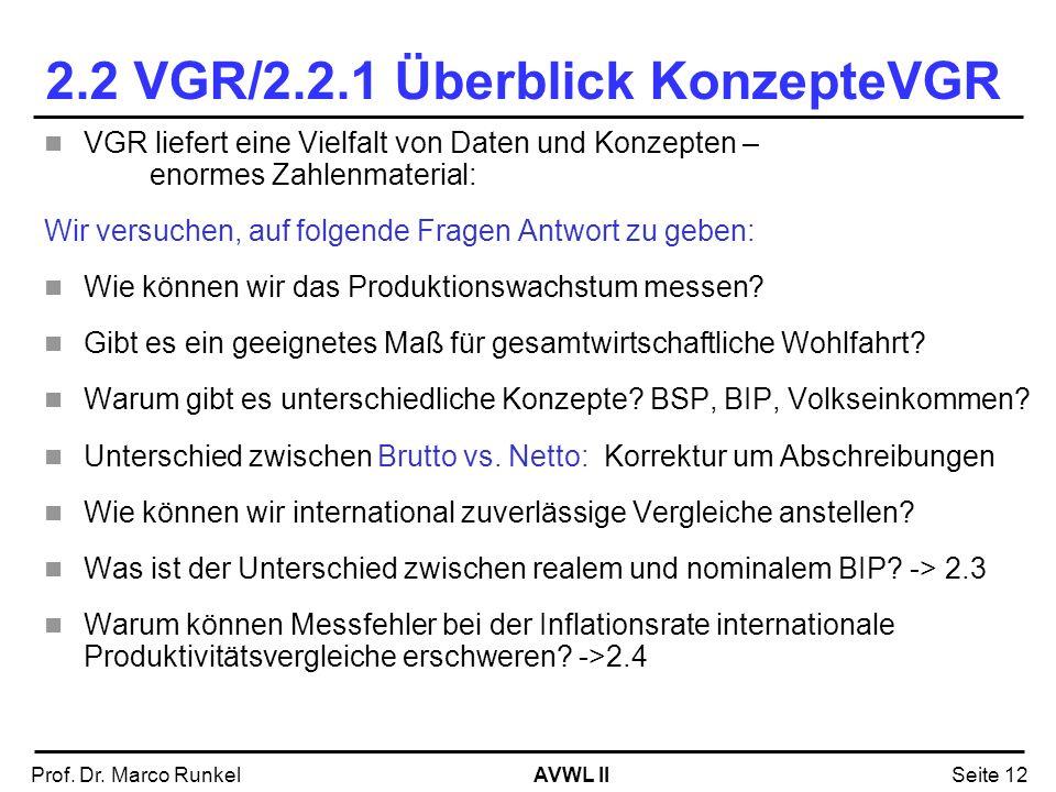 AVWL IIProf. Dr. Marco RunkelSeite 12 2.2 VGR/2.2.1 Überblick KonzepteVGR VGR liefert eine Vielfalt von Daten und Konzepten – enormes Zahlenmaterial: