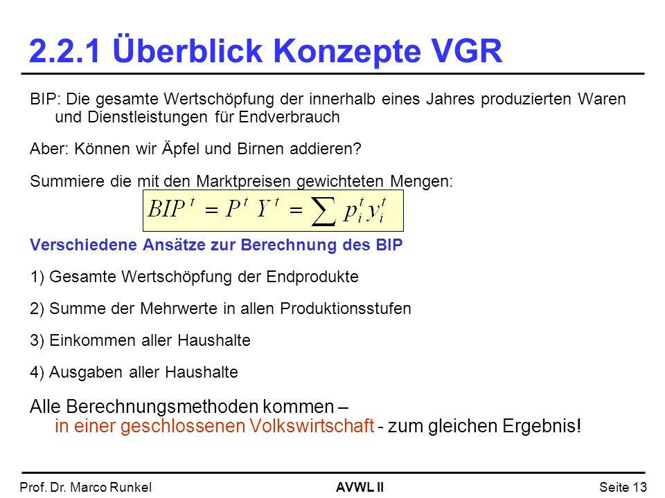 AVWL IIProf. Dr. Marco RunkelSeite 13 2.2.1 Überblick Konzepte VGR BIP: Die gesamte Wertschöpfung der innerhalb eines Jahres produzierten Waren und Di