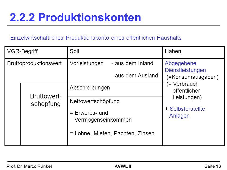 AVWL IIProf. Dr. Marco RunkelSeite 16 2.2.2 Produktionskonten Einzelwirtschaftliches Produktionskonto eines öffentlichen Haushalts VGR-BegriffSollHabe