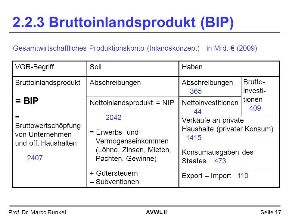 AVWL IIProf. Dr. Marco RunkelSeite 17 2.2.3 Bruttoinlandsprodukt (BIP) Gesamtwirtschaftliches Produktionskonto (Inlandskonzept) in Mrd. (2009) VGR-Beg