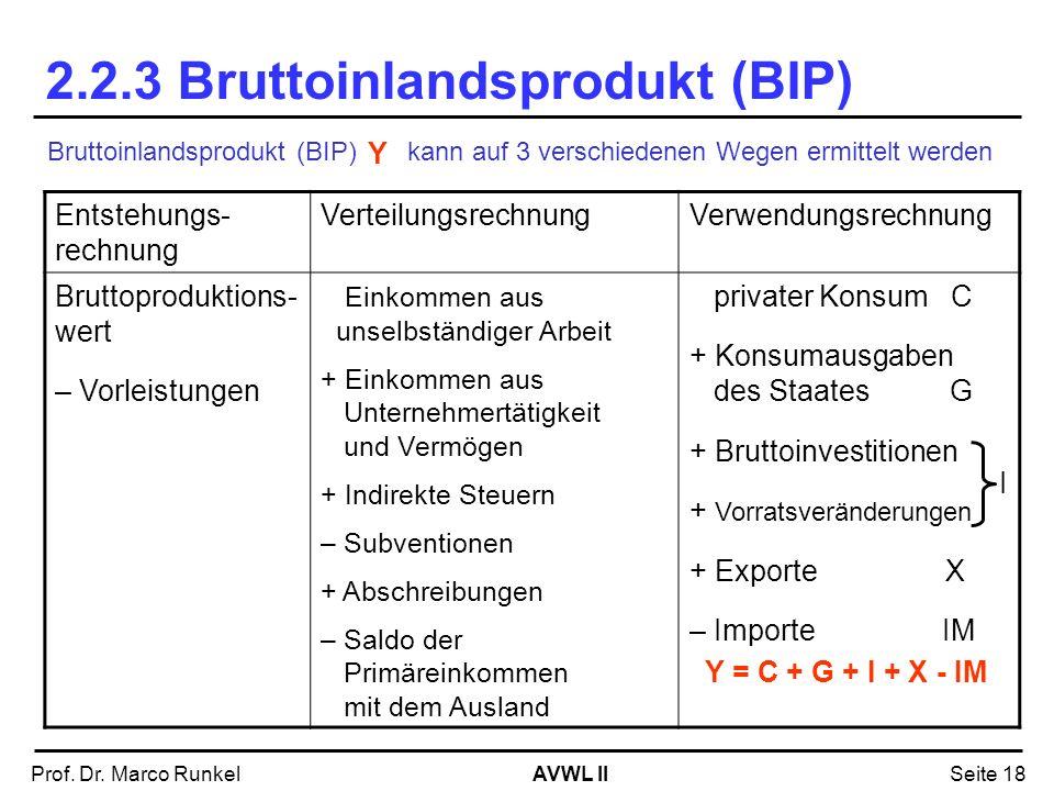 AVWL IIProf. Dr. Marco RunkelSeite 18 2.2.3 Bruttoinlandsprodukt (BIP) Bruttoinlandsprodukt (BIP) kann auf 3 verschiedenen Wegen ermittelt werden Ents