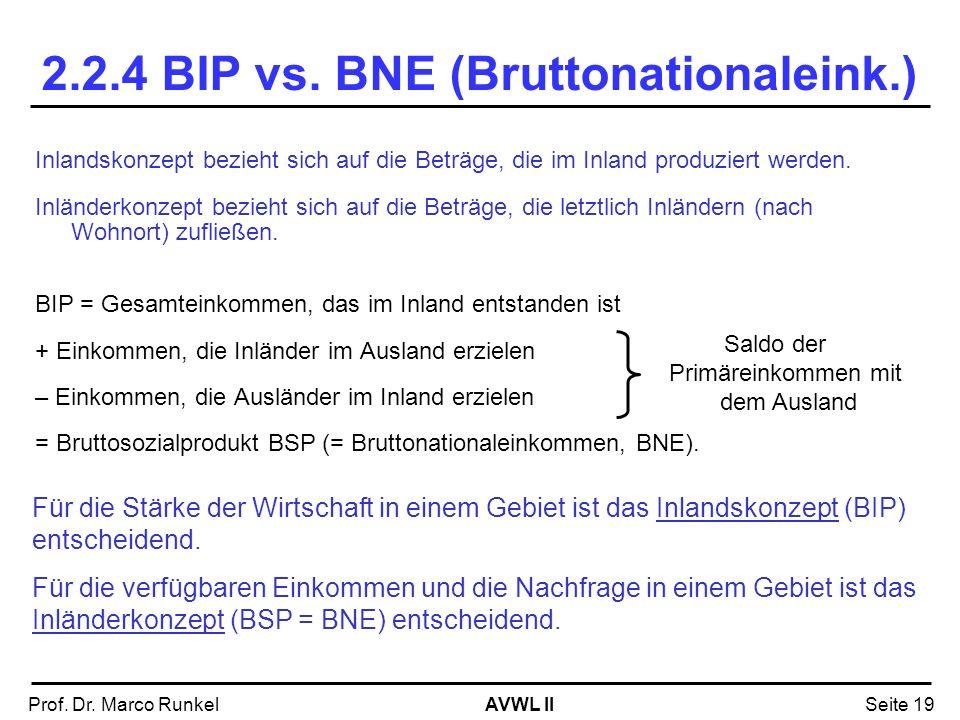 AVWL IIProf. Dr. Marco RunkelSeite 19 2.2.4 BIP vs. BNE (Bruttonationaleink.) Inlandskonzept bezieht sich auf die Beträge, die im Inland produziert we