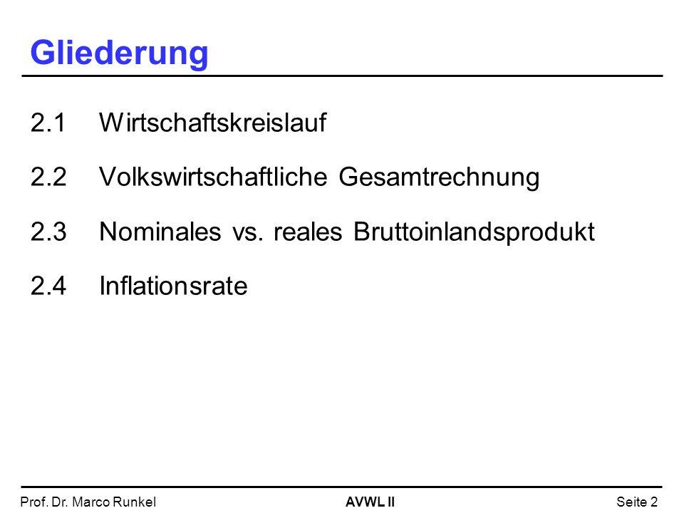 AVWL IIProf. Dr. Marco RunkelSeite 2 2.1 Wirtschaftskreislauf 2.2 Volkswirtschaftliche Gesamtrechnung 2.3 Nominales vs. reales Bruttoinlandsprodukt 2.