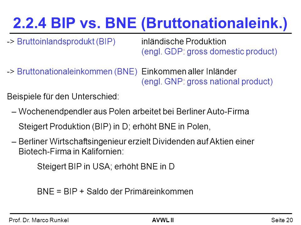 AVWL IIProf. Dr. Marco RunkelSeite 20 2.2.4 BIP vs. BNE (Bruttonationaleink.) -> Bruttoinlandsprodukt (BIP) inländische Produktion (engl. GDP: gross d