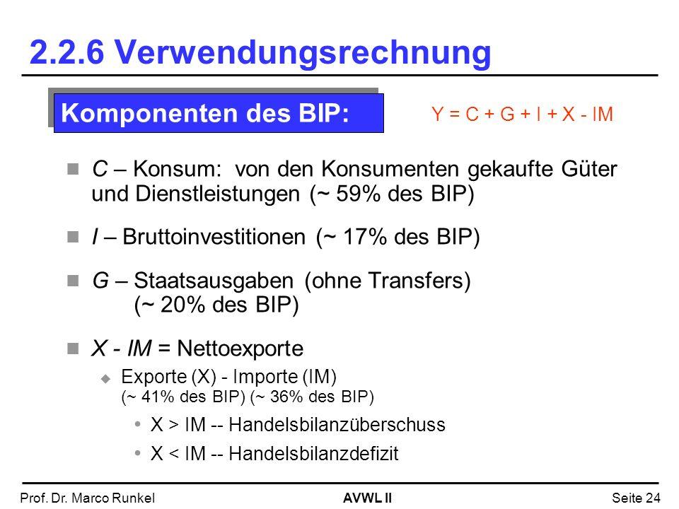 AVWL IIProf. Dr. Marco RunkelSeite 24 2.2.6 Verwendungsrechnung C – Konsum: von den Konsumenten gekaufte Güter und Dienstleistungen (~ 59% des BIP) I