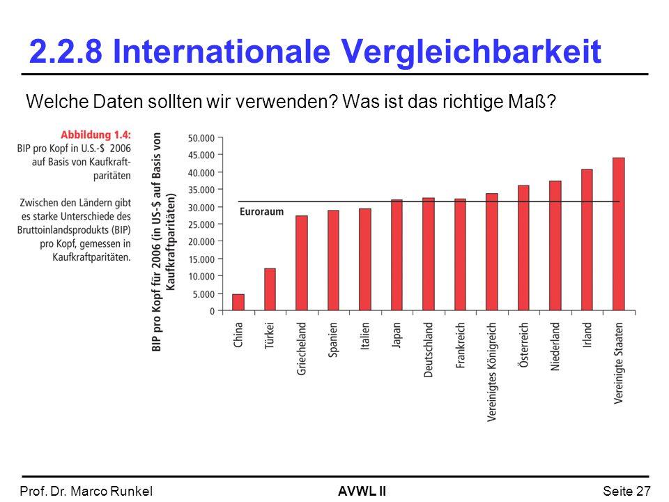 AVWL IIProf. Dr. Marco RunkelSeite 27 2.2.8 Internationale Vergleichbarkeit Welche Daten sollten wir verwenden? Was ist das richtige Maß? Ländervergle
