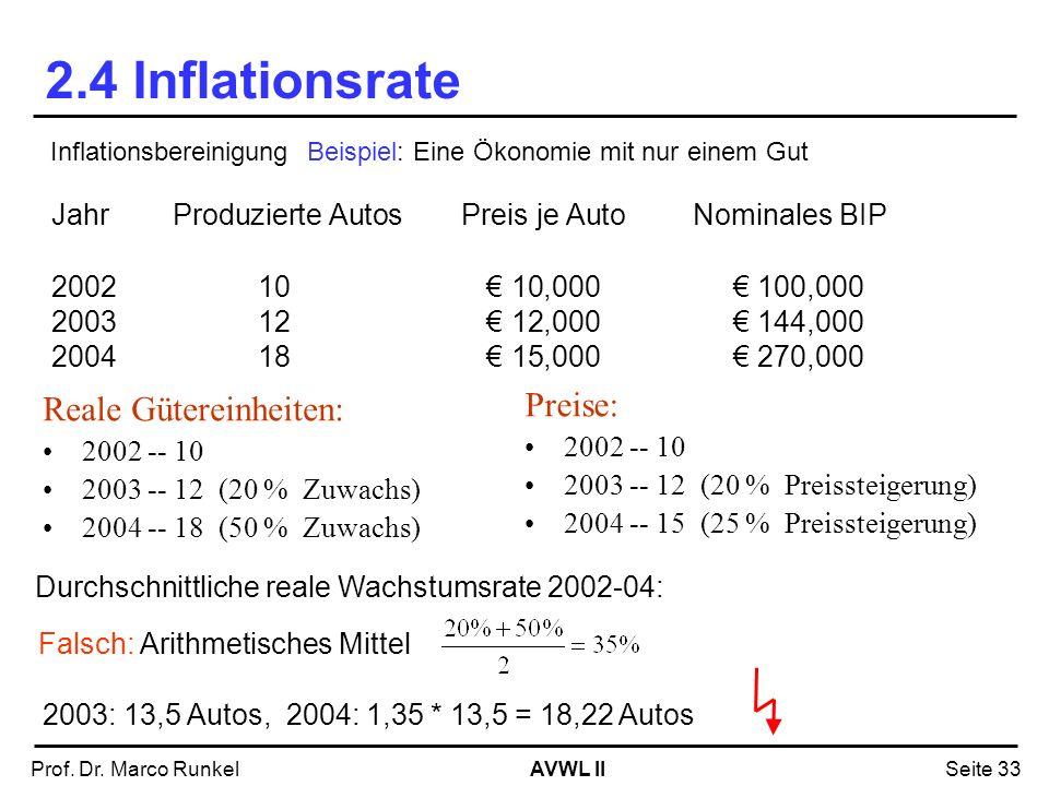 AVWL IIProf. Dr. Marco RunkelSeite 33 2.4 Inflationsrate JahrProduzierte AutosPreis je AutoNominales BIP 200210 10,000 100,000 200312 12,000 144,000 2