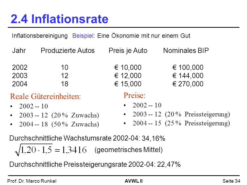 AVWL IIProf. Dr. Marco RunkelSeite 34 2.4 Inflationsrate JahrProduzierte AutosPreis je AutoNominales BIP 200210 10,000 100,000 200312 12,000 144,000 2