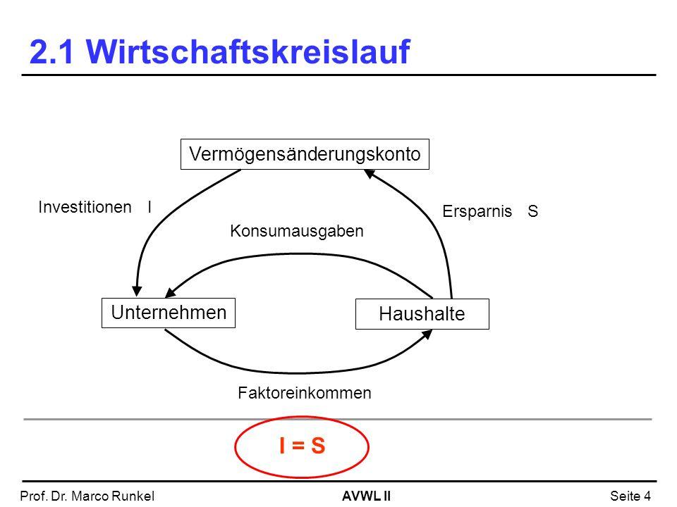 AVWL IIProf. Dr. Marco RunkelSeite 4 2.1 Wirtschaftskreislauf Unternehmen Haushalte Konsumausgaben Faktoreinkommen Vermögensänderungskonto Ersparnis S