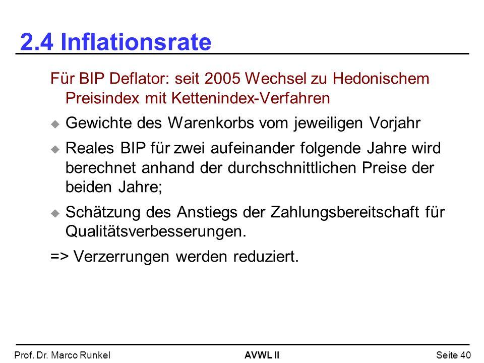 AVWL IIProf. Dr. Marco RunkelSeite 40 2.4 Inflationsrate Für BIP Deflator: seit 2005 Wechsel zu Hedonischem Preisindex mit Kettenindex-Verfahren Gewic