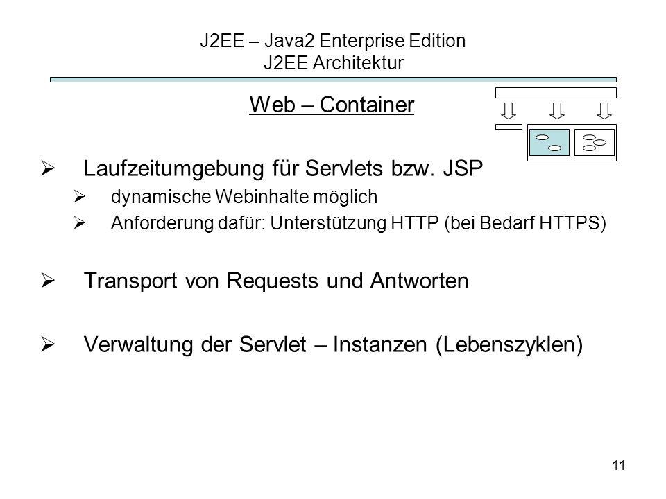 11 J2EE – Java2 Enterprise Edition J2EE Architektur Web – Container Laufzeitumgebung für Servlets bzw. JSP dynamische Webinhalte möglich Anforderung d