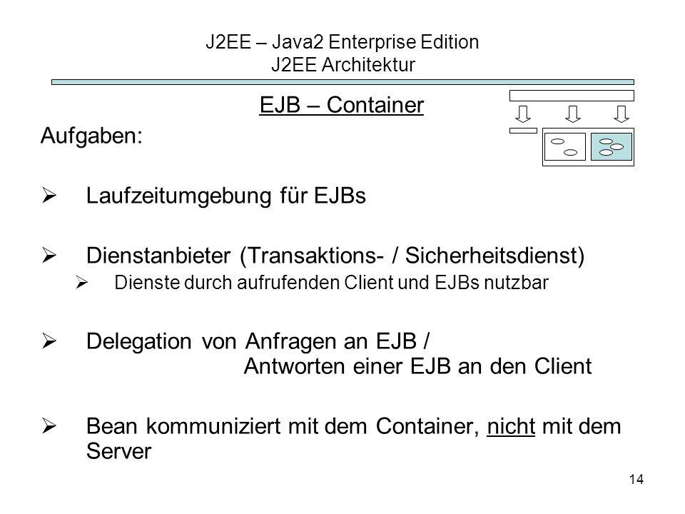 14 J2EE – Java2 Enterprise Edition J2EE Architektur EJB – Container Aufgaben: Laufzeitumgebung für EJBs Dienstanbieter (Transaktions- / Sicherheitsdie
