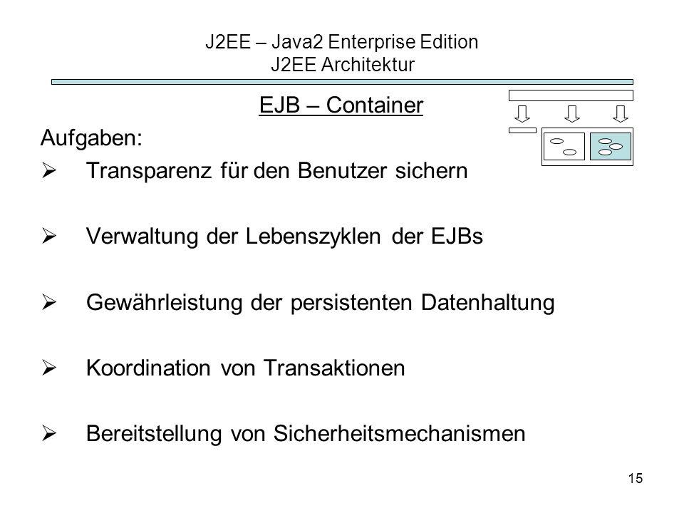 15 J2EE – Java2 Enterprise Edition J2EE Architektur EJB – Container Aufgaben: Transparenz für den Benutzer sichern Verwaltung der Lebenszyklen der EJB