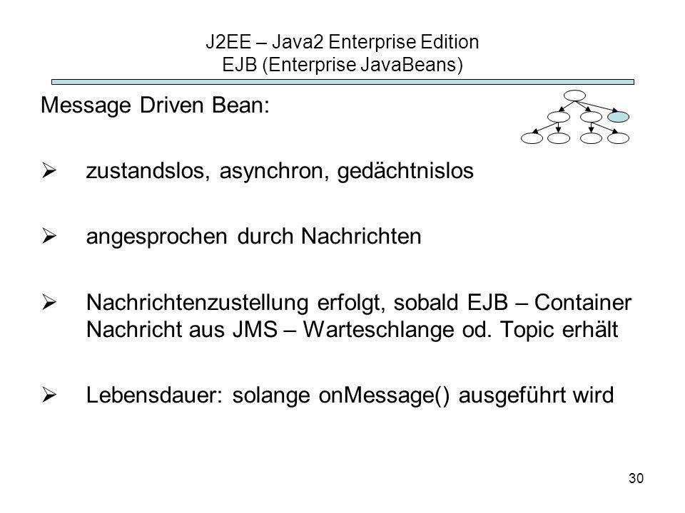 30 J2EE – Java2 Enterprise Edition EJB (Enterprise JavaBeans) Message Driven Bean: zustandslos, asynchron, gedächtnislos angesprochen durch Nachrichte