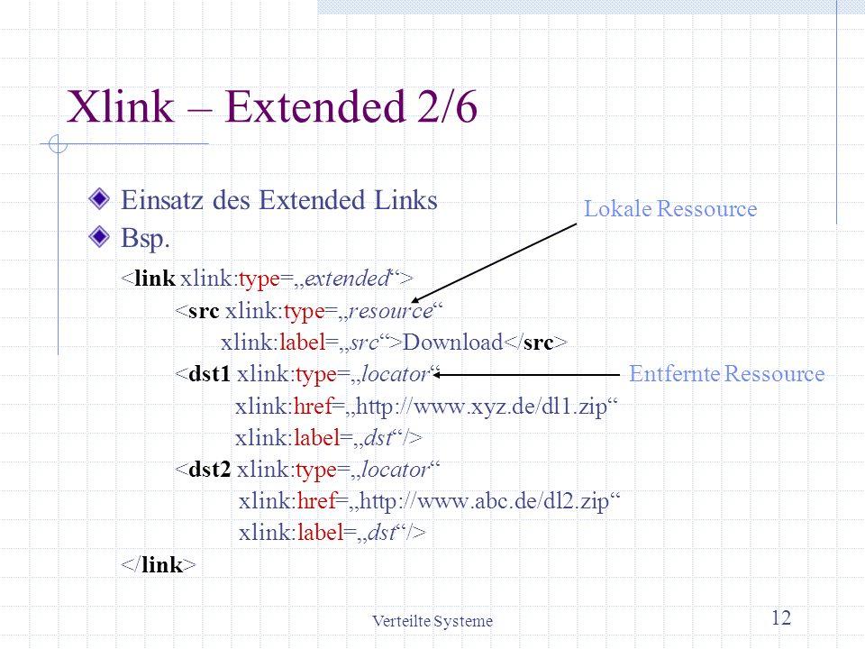 Verteilte Systeme 12 Xlink – Extended 2/6 Einsatz des Extended Links Bsp. <src xlink:type=resource xlink:label=src>Download <dst1 xlink:type=locator x