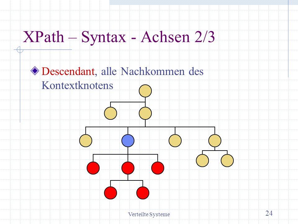 Verteilte Systeme 24 XPath – Syntax - Achsen 2/3 Descendant, alle Nachkommen des Kontextknotens