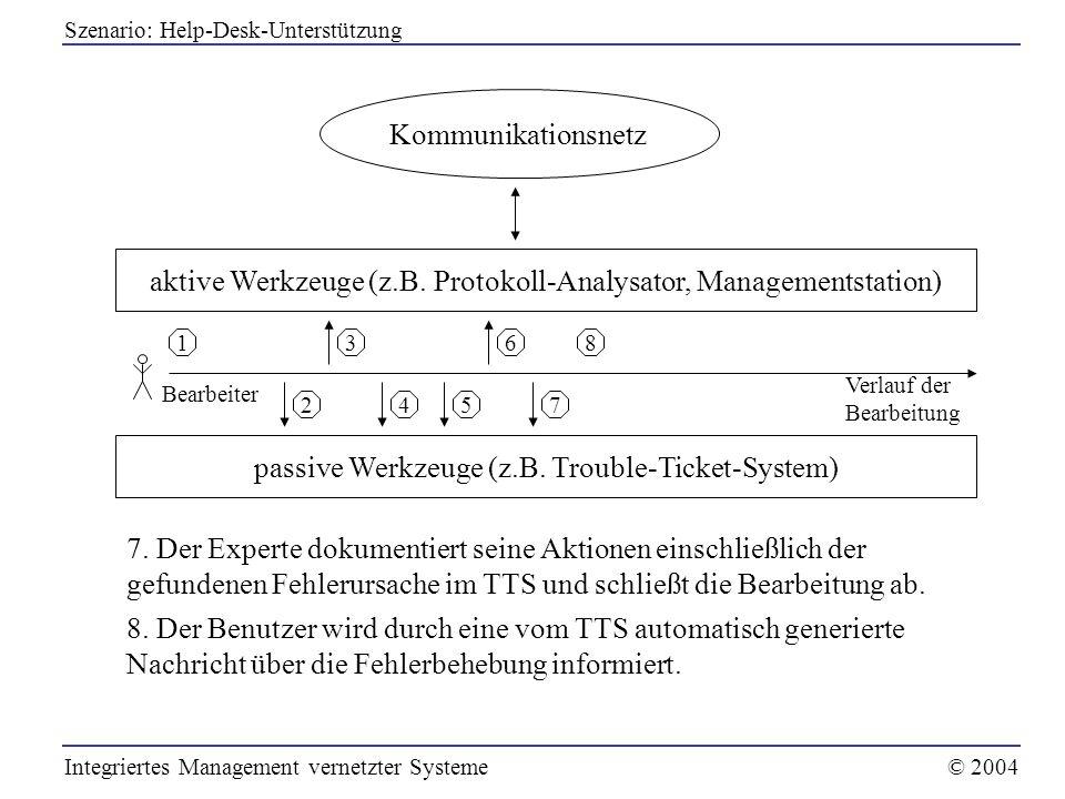 Kommunikationsnetz aktive Werkzeuge (z.B. Protokoll-Analysator, Managementstation) Verlauf der Bearbeitung passive Werkzeuge (z.B. Trouble-Ticket-Syst
