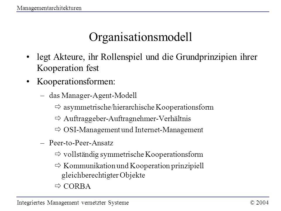 Organisationsmodell legt Akteure, ihr Rollenspiel und die Grundprinzipien ihrer Kooperation fest Kooperationsformen: –das Manager-Agent-Modell asymmet