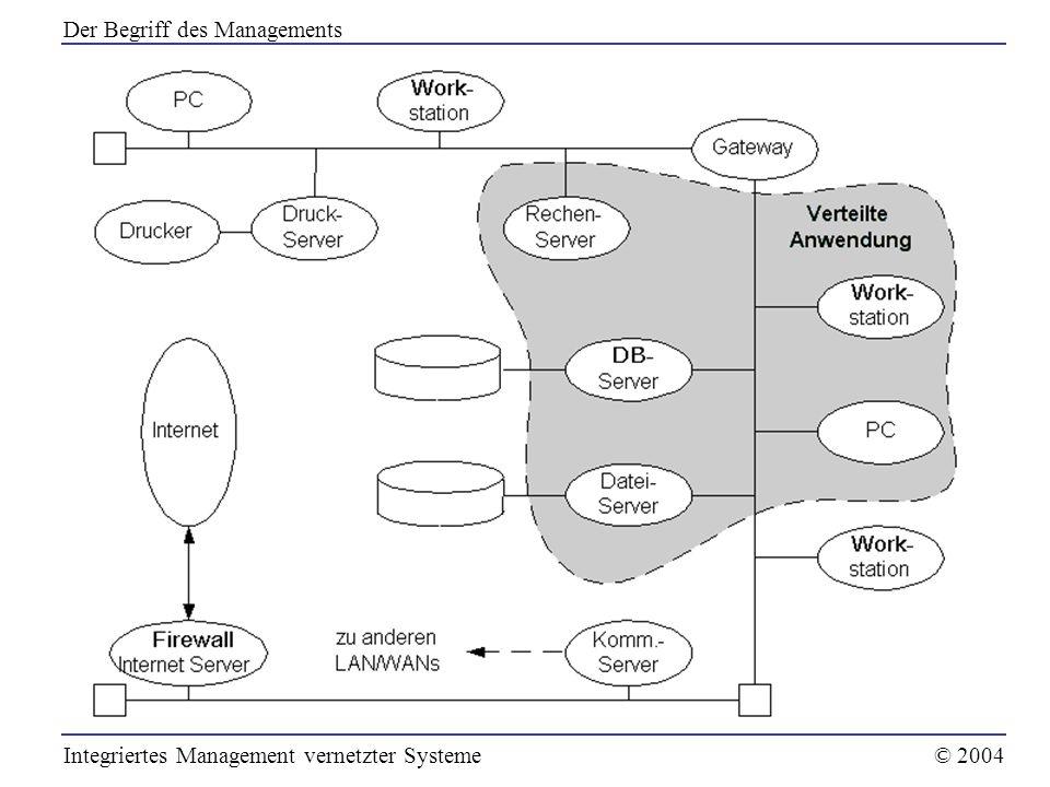 Integriertes Management vernetzter Systeme© 2004 Der Begriff des Managements