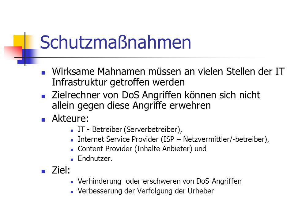 Quellen und Literaturangaben Bundesamt für Datenschutz und Datensicherheit Symantec Wikipedia Cert www.computec.ch IETF Cisco