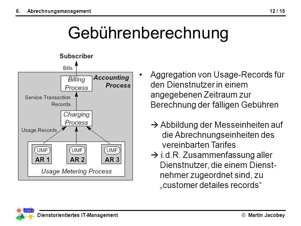 Dienstorientiertes IT-Management© Martin Jacobey 12 / 156.Abrechnungsmanagement Gebührenberechnung Aggregation von Usage-Records für den Dienstnutzer