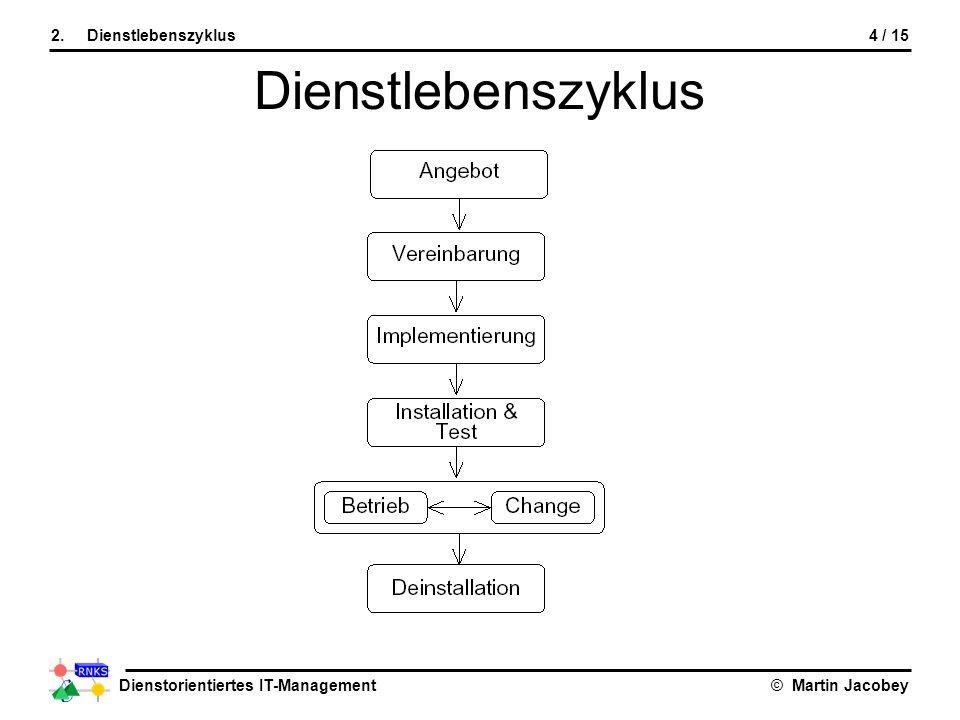 Dienstorientiertes IT-Management© Martin Jacobey Dienstlebenszyklus 4 / 152.Dienstlebenszyklus