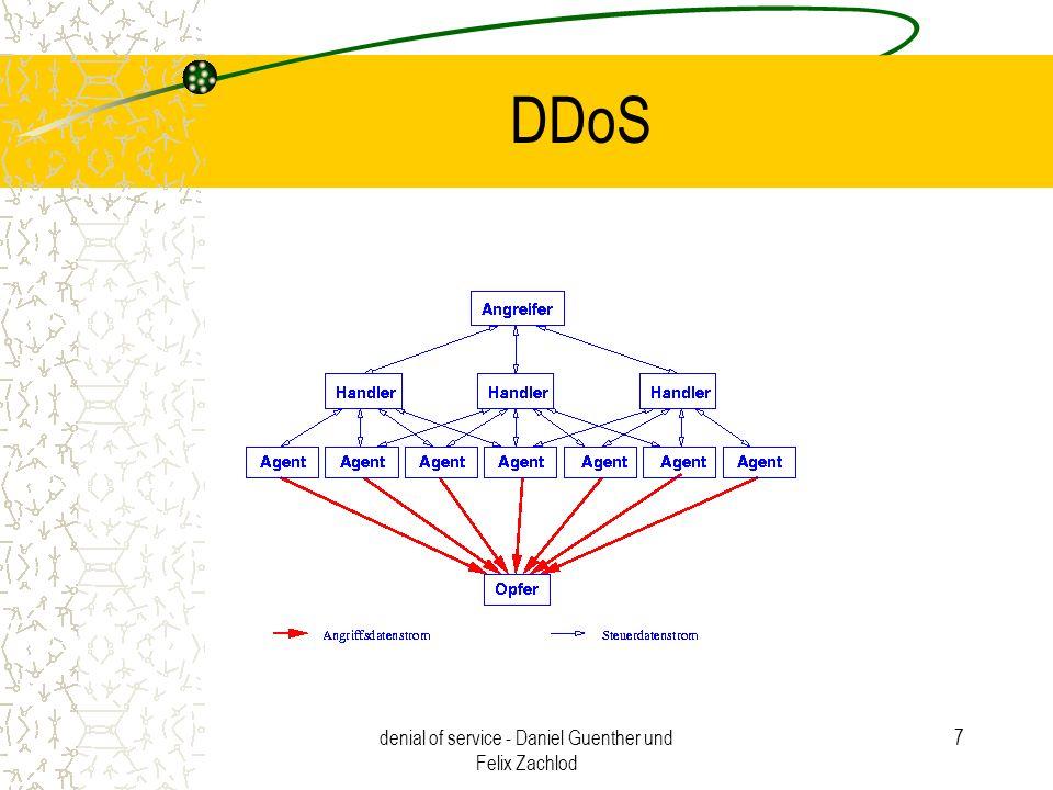denial of service - Daniel Guenther und Felix Zachlod 7 DDoS