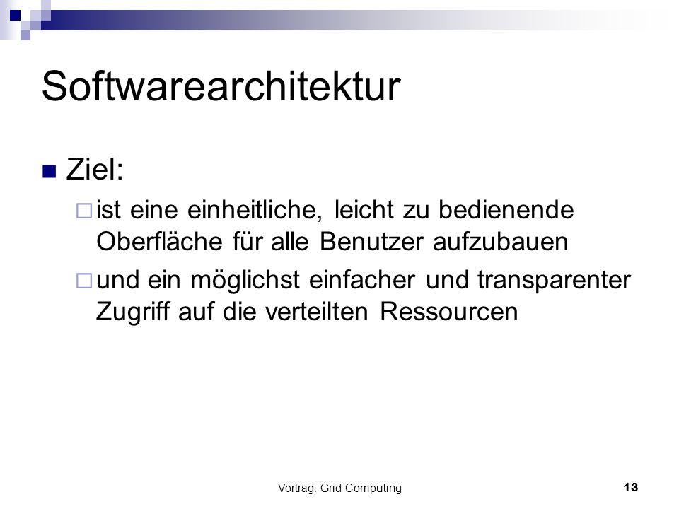 Vortrag: Grid Computing13 Softwarearchitektur Ziel: ist eine einheitliche, leicht zu bedienende Oberfläche für alle Benutzer aufzubauen und ein möglic