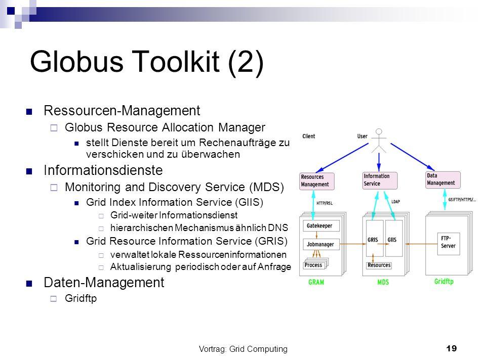 Vortrag: Grid Computing19 Globus Toolkit (2) Ressourcen-Management Globus Resource Allocation Manager stellt Dienste bereit um Rechenaufträge zu versc