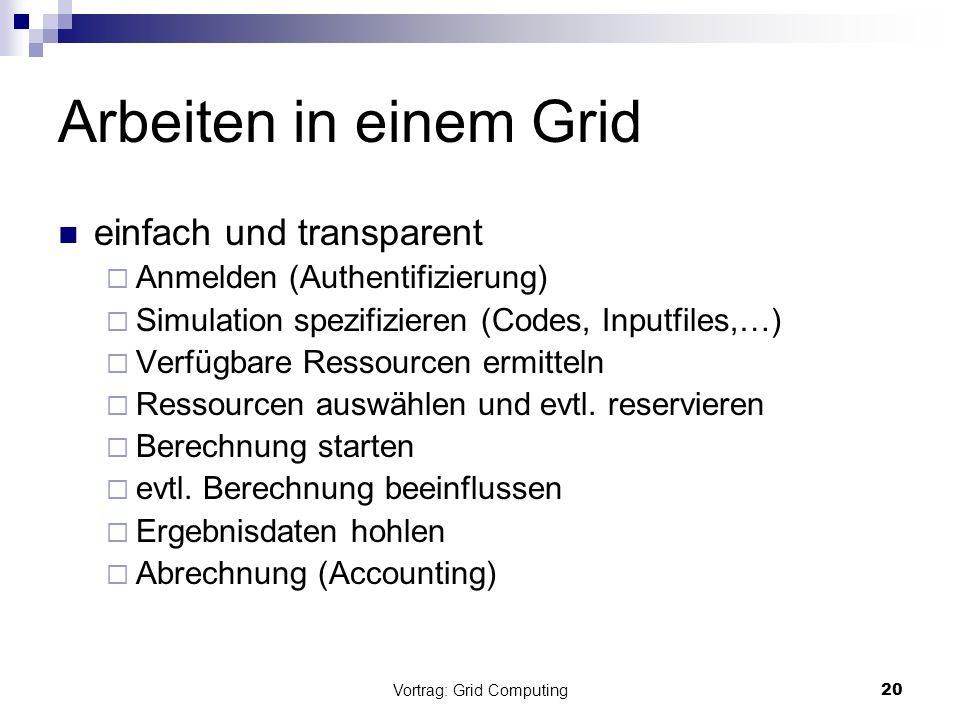 Vortrag: Grid Computing20 Arbeiten in einem Grid einfach und transparent Anmelden (Authentifizierung) Simulation spezifizieren (Codes, Inputfiles,…) V