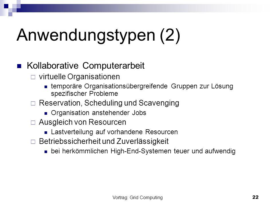 Vortrag: Grid Computing23 mögliche Anwendungsbereiche Mathematische Berechnungen Risikobewertung im Bankwesen Chip-Design in der Industrie Crashsimulationen Ölfeldsuche Wettervorhersage SPAM Vermeidung