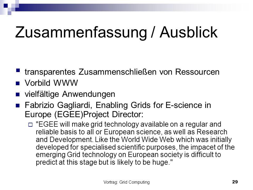 Vortrag: Grid Computing30 Quellen http://www.gridcomputing.com/ ZetaGrid, http://www.zetagrid.net/ Vernetzte Welten, Harald Kornmayer, Linux- Magazin 06/2004 SETI@home, http://setiathome.ssl.berkeley.edu DATA GRID, http://eu-datagrid.web.cern.ch/eu-datagrid/