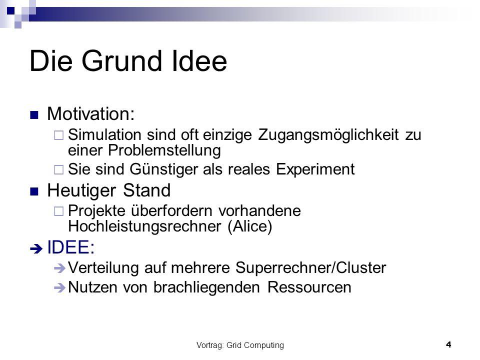 Vortrag: Grid Computing4 Die Grund Idee Motivation: Simulation sind oft einzige Zugangsmöglichkeit zu einer Problemstellung Sie sind Günstiger als rea