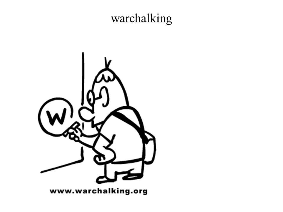warchalking