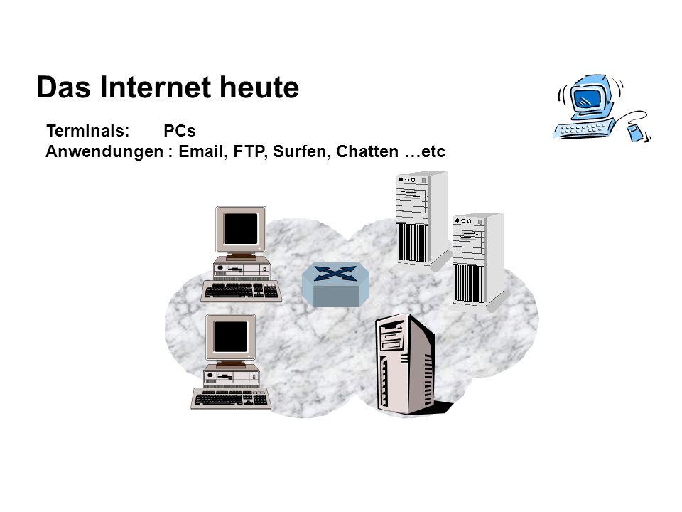 Das Internet heute Terminals: PCs Anwendungen : Email, FTP, Surfen, Chatten …etc
