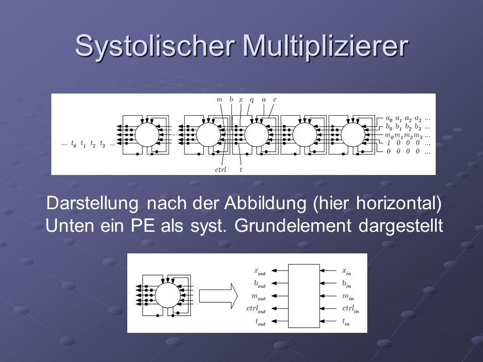Systolischer Multiplizierer Darstellung nach der Abbildung (hier horizontal) Unten ein PE als syst.