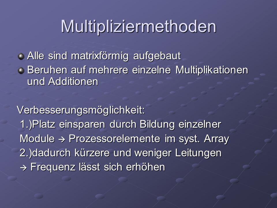 Multipliziermethoden Alle sind matrixförmig aufgebaut Beruhen auf mehrere einzelne Multiplikationen und Additionen Verbesserungsmöglichkeit: 1.)Platz einsparen durch Bildung einzelner 1.)Platz einsparen durch Bildung einzelner Module Prozessorelemente im syst.