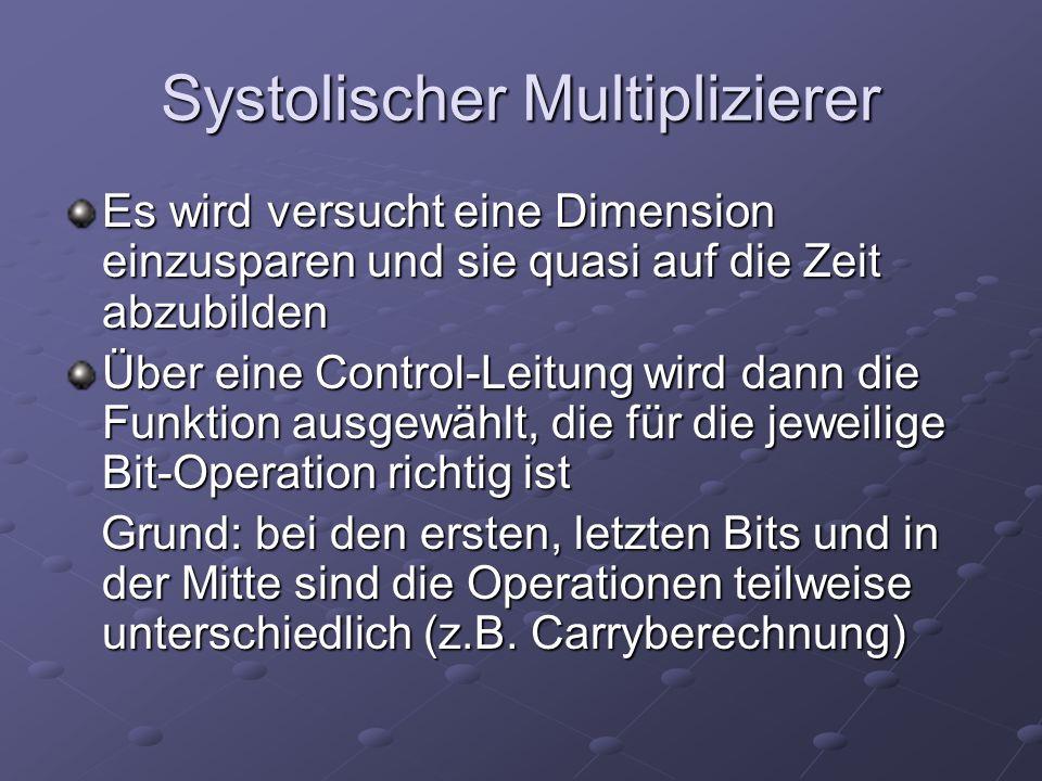 Systolischer Multiplizierer Es wird versucht eine Dimension einzusparen und sie quasi auf die Zeit abzubilden Über eine Control-Leitung wird dann die Funktion ausgewählt, die für die jeweilige Bit-Operation richtig ist Grund: bei den ersten, letzten Bits und in der Mitte sind die Operationen teilweise unterschiedlich (z.B.