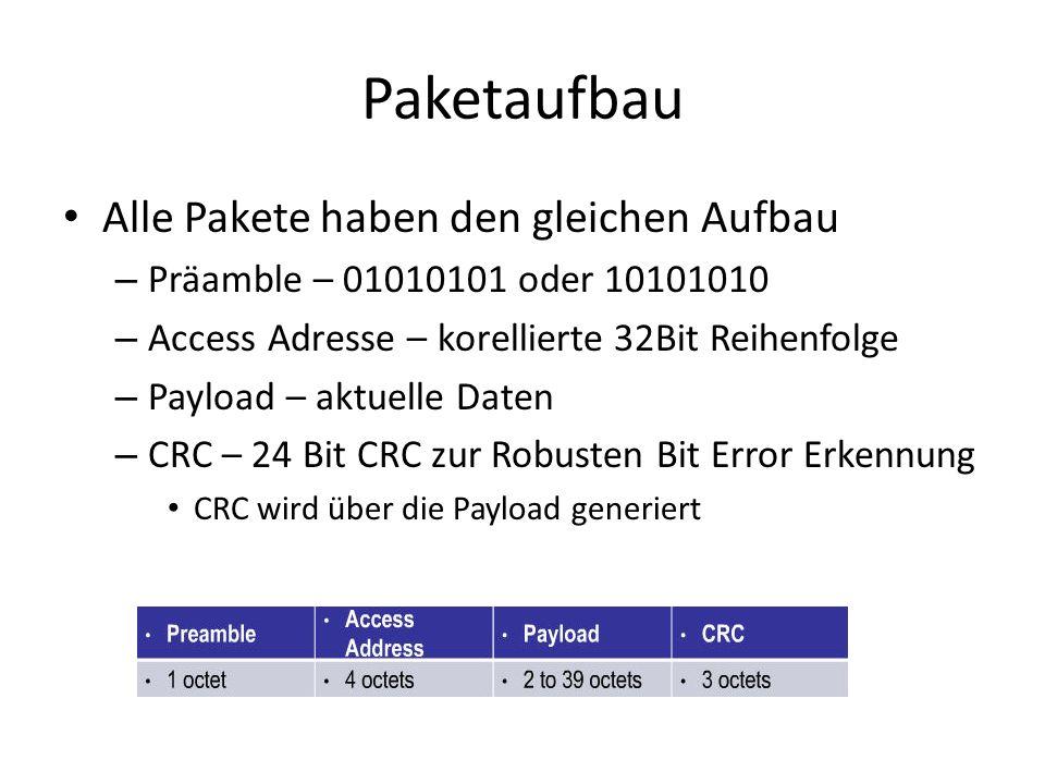Paketaufbau Alle Pakete haben den gleichen Aufbau – Präamble – 01010101 oder 10101010 – Access Adresse – korellierte 32Bit Reihenfolge – Payload – aktuelle Daten – CRC – 24 Bit CRC zur Robusten Bit Error Erkennung CRC wird über die Payload generiert